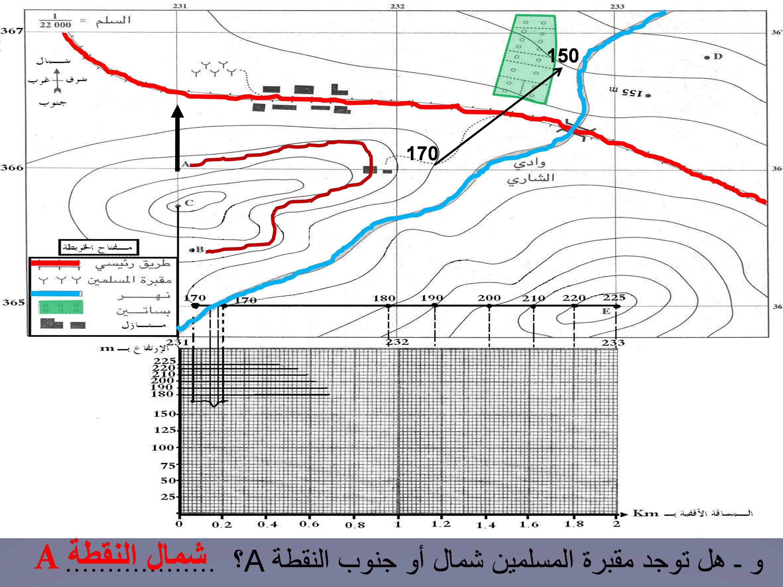 الخرائط الطبوغرافية Pdf Kharita Blog